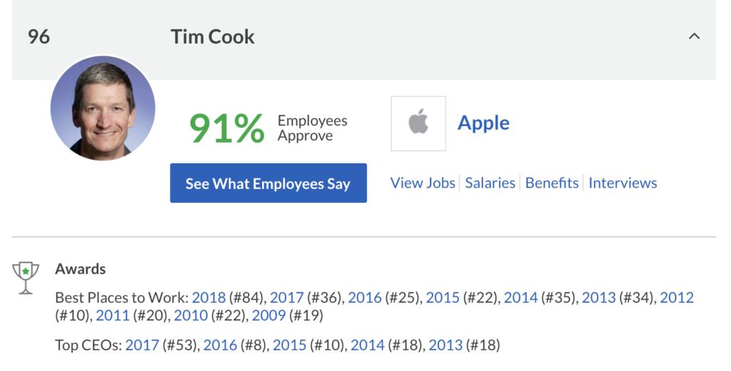 91% nhân viên lựa chọn sự hài lòng về CEO Tim Cook