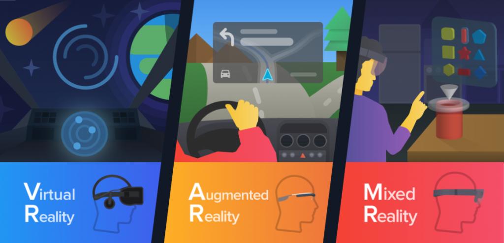 AR và VR đang thay đổi thế giới