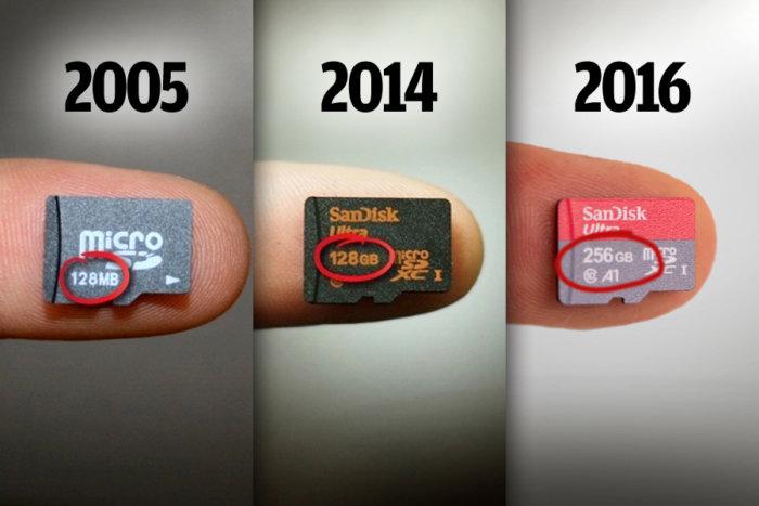 Thẻ SD sẽ có dung lượng tối đa tới 128 TB trong tương lai