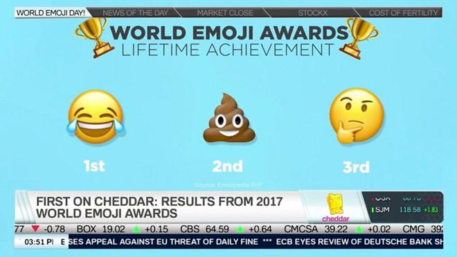 3 Emoji được nhiều người yêu thích nhất 2017