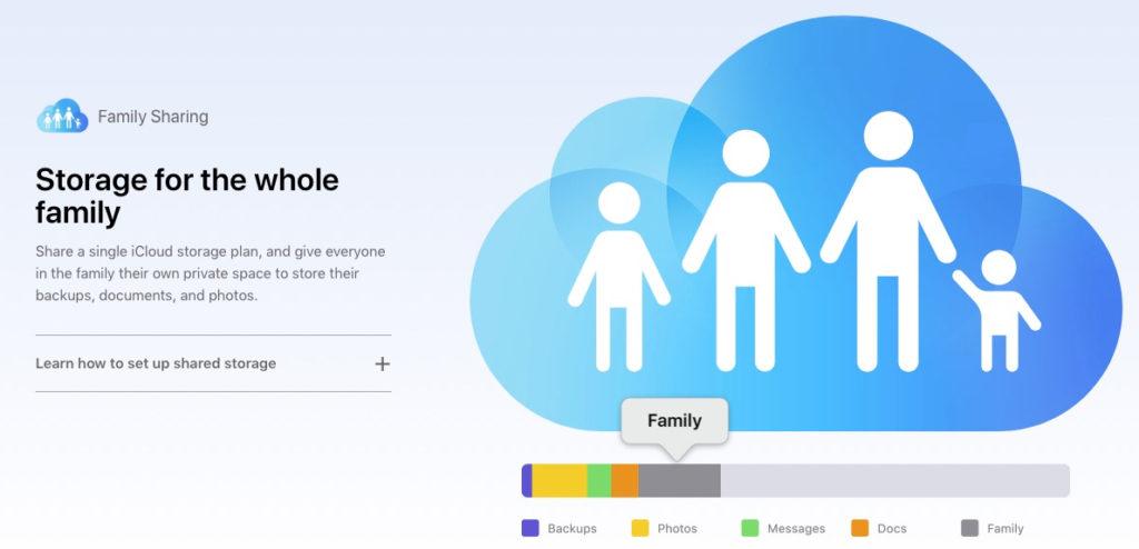 Hướng dẫn sử dụng iCloud Family Sharing: chia sẻ ứng dụng, dung lượng lưu trữ với người thân và bạn bè