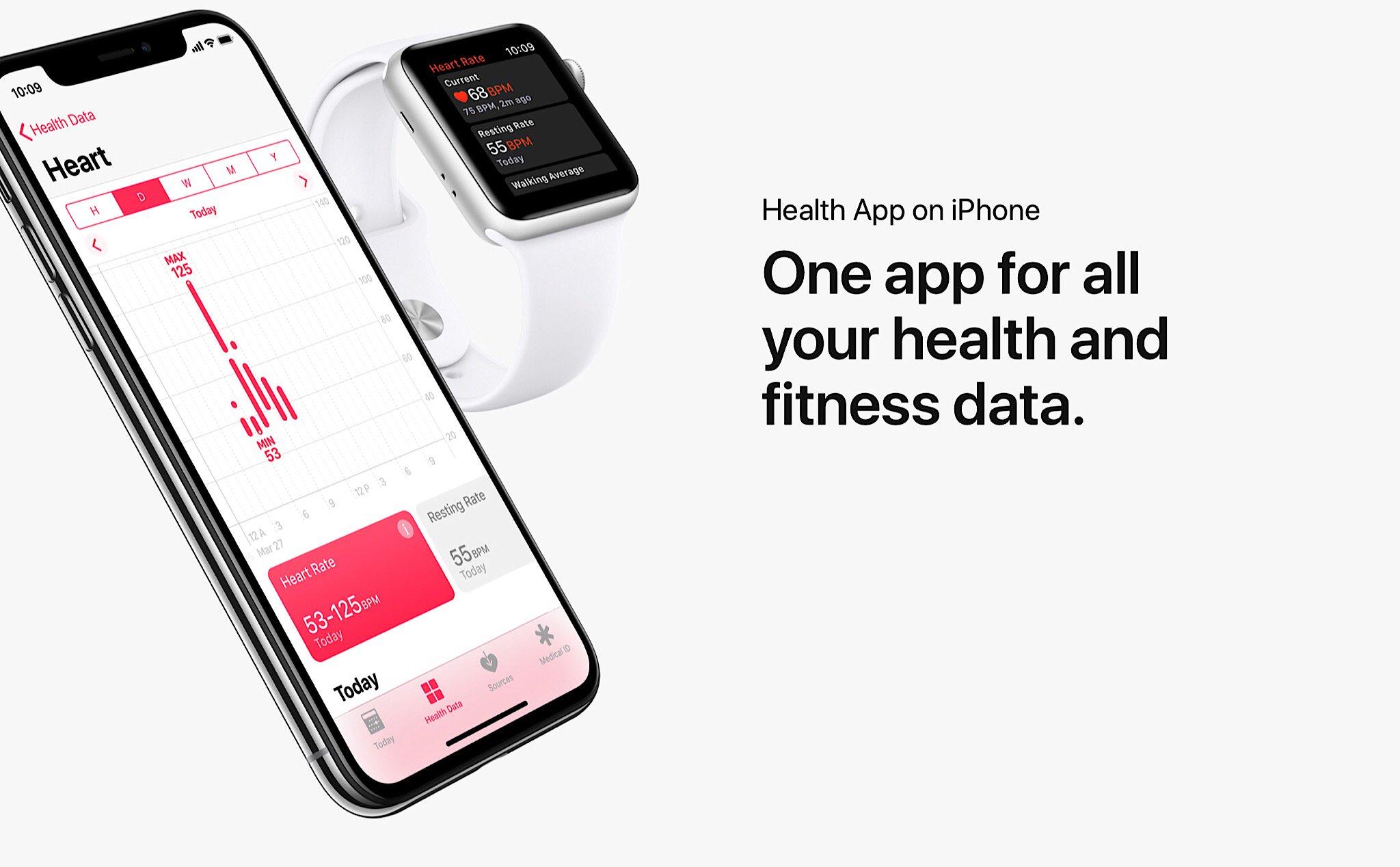 Apple Watch lại tiếp tục phát hiện bệnh tim và cứu sống một chàng trai người Úc