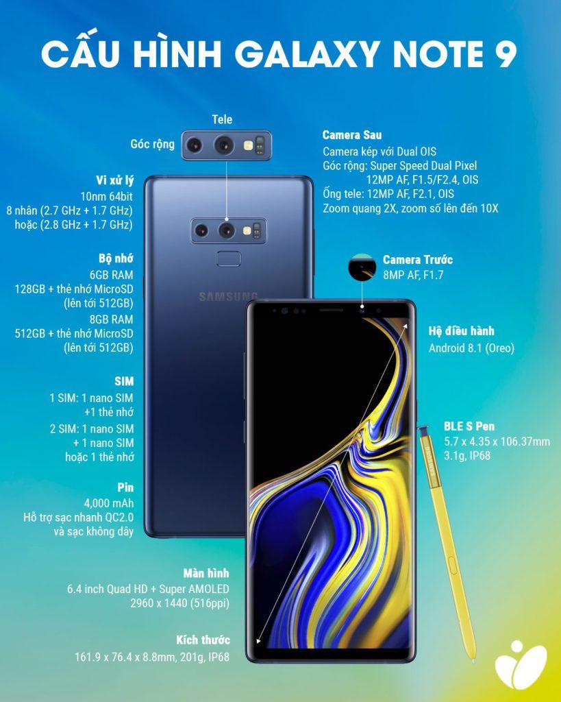 Thông số cấu hình của Galaxy Note9